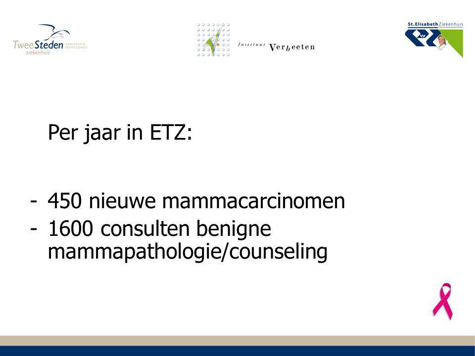 Verpleegkundig Specialist Mammacare Oncoloog Radioloog Chirurg Radiotherapeut Patholoog Plastisch Chirurg