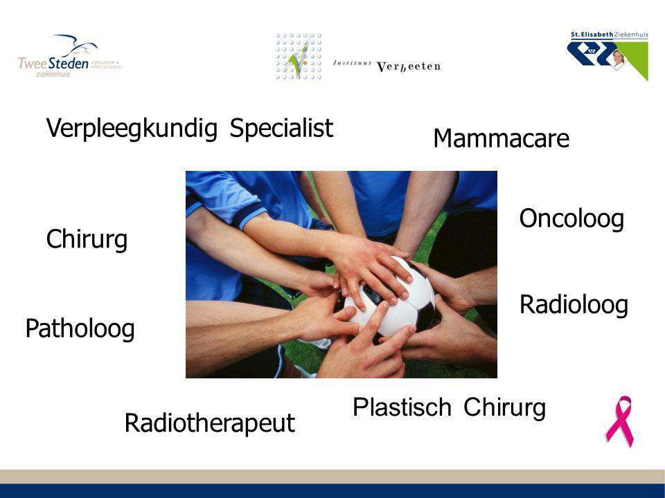 Mammapoli: verpleegkundig specialist -Korte toegangstijd -Triple diagnostiek -klinisch onderzoek -beeldvorming -histologisch onderzoek -Snel diagnostiek pathologie