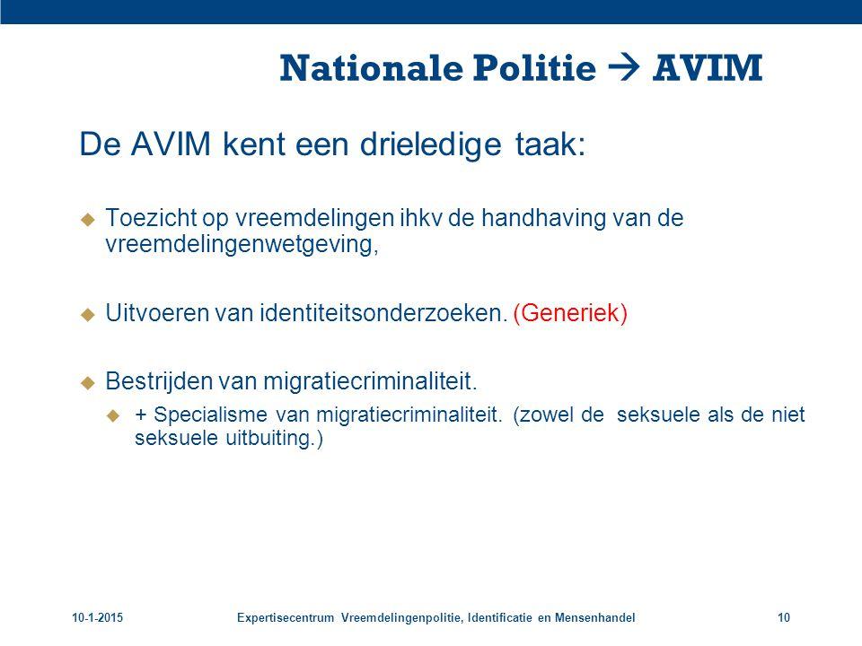 10-1-2015Expertisecentrum Vreemdelingenpolitie, Identificatie en Mensenhandel10 Nationale Politie  AVIM De AVIM kent een drieledige taak:  Toezicht