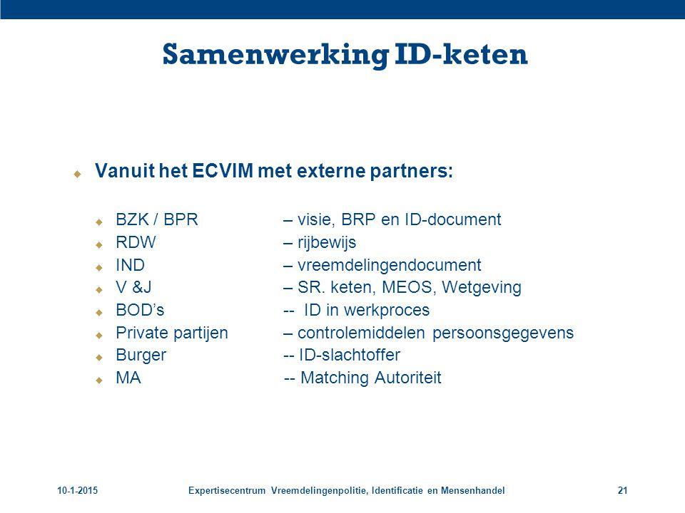 10-1-2015Expertisecentrum Vreemdelingenpolitie, Identificatie en Mensenhandel21 Samenwerking ID-keten  Vanuit het ECVIM met externe partners:  BZK /