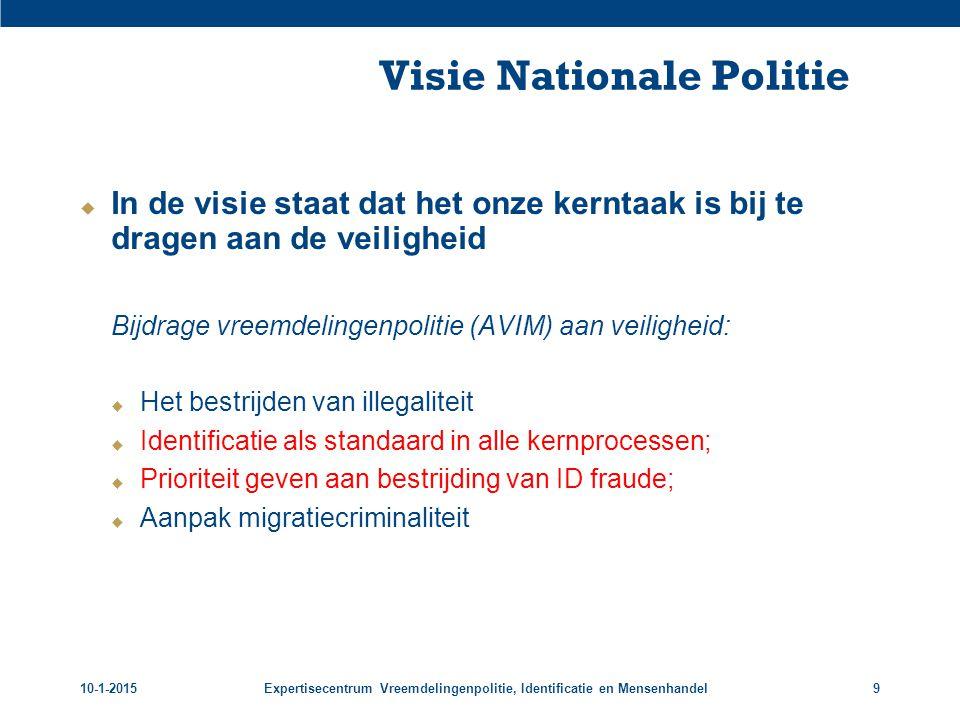 10-1-2015Expertisecentrum Vreemdelingenpolitie, Identificatie en Mensenhandel20 Samenwerking ID binnen politie  Vanuit het EVIM binnen politie  Afd.