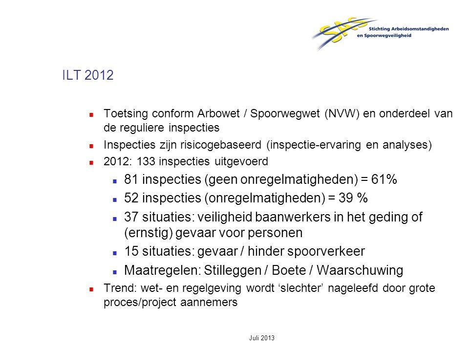 Juli 2013 ILT 2012 Toetsing conform Arbowet / Spoorwegwet (NVW) en onderdeel van de reguliere inspecties Inspecties zijn risicogebaseerd (inspectie-er