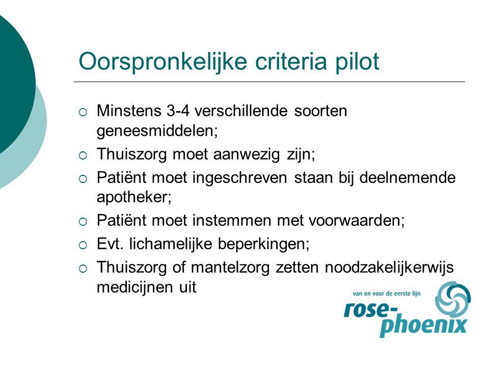 Oorspronkelijke criteria pilot  Minstens 3-4 verschillende soorten geneesmiddelen;  Thuiszorg moet aanwezig zijn;  Patiënt moet ingeschreven staan