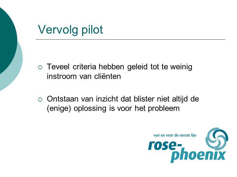 Vervolg pilot  Teveel criteria hebben geleid tot te weinig instroom van cliënten  Ontstaan van inzicht dat blister niet altijd de (enige) oplossing
