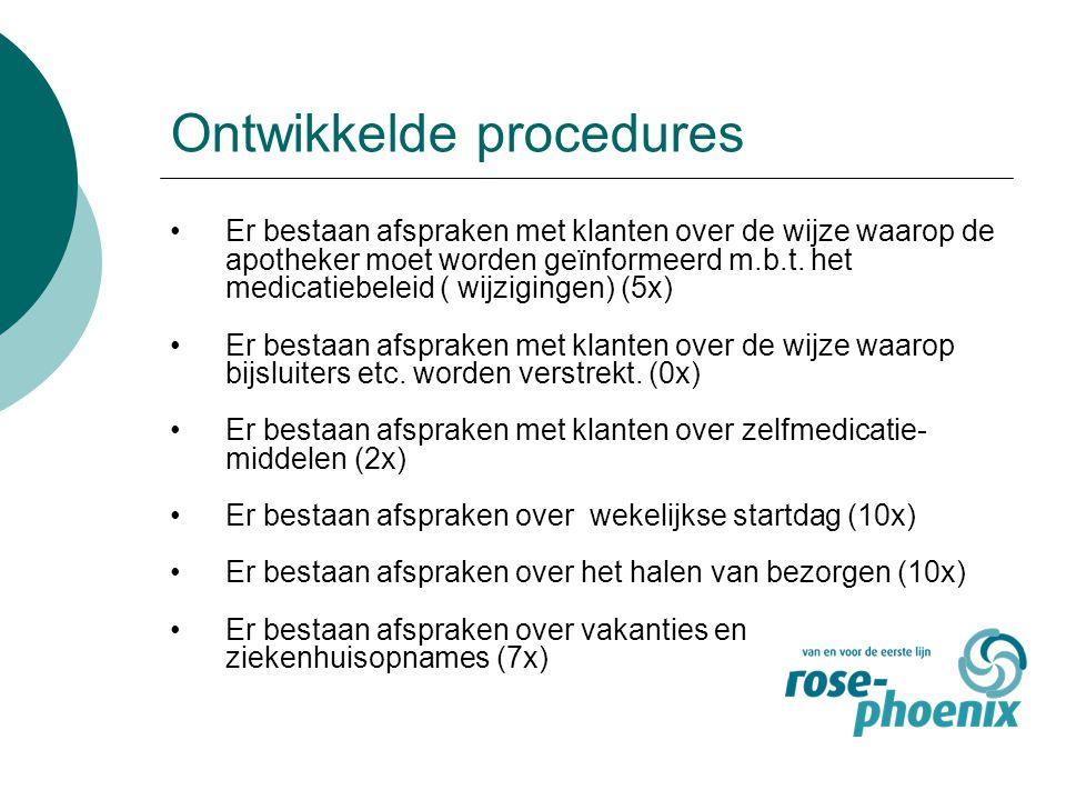 Ontwikkelde procedures Er bestaan afspraken met klanten over de wijze waarop de apotheker moet worden geïnformeerd m.b.t. het medicatiebeleid ( wijzig