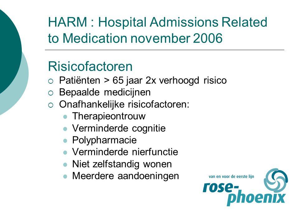 HARM : Hospital Admissions Related to Medication november 2006 Risicofactoren  Patiënten > 65 jaar 2x verhoogd risico  Bepaalde medicijnen  Onafhan