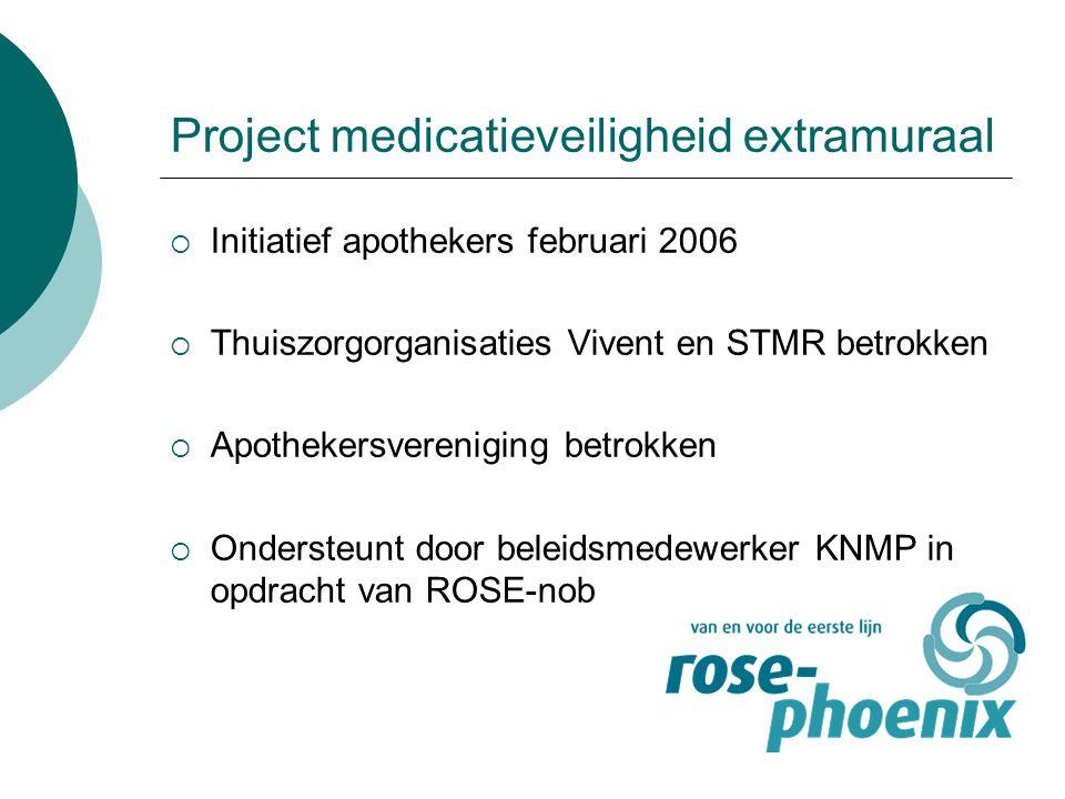 Project medicatieveiligheid extramuraal  Initiatief apothekers februari 2006  Thuiszorgorganisaties Vivent en STMR betrokken  Apothekersvereniging