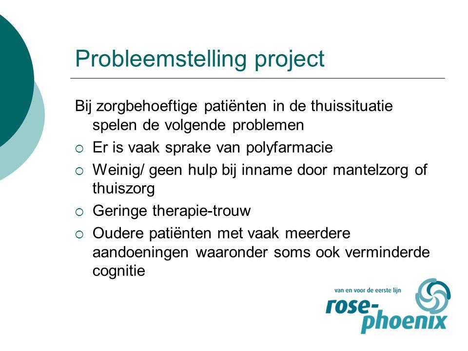 Probleemstelling project Bij zorgbehoeftige patiënten in de thuissituatie spelen de volgende problemen  Er is vaak sprake van polyfarmacie  Weinig/