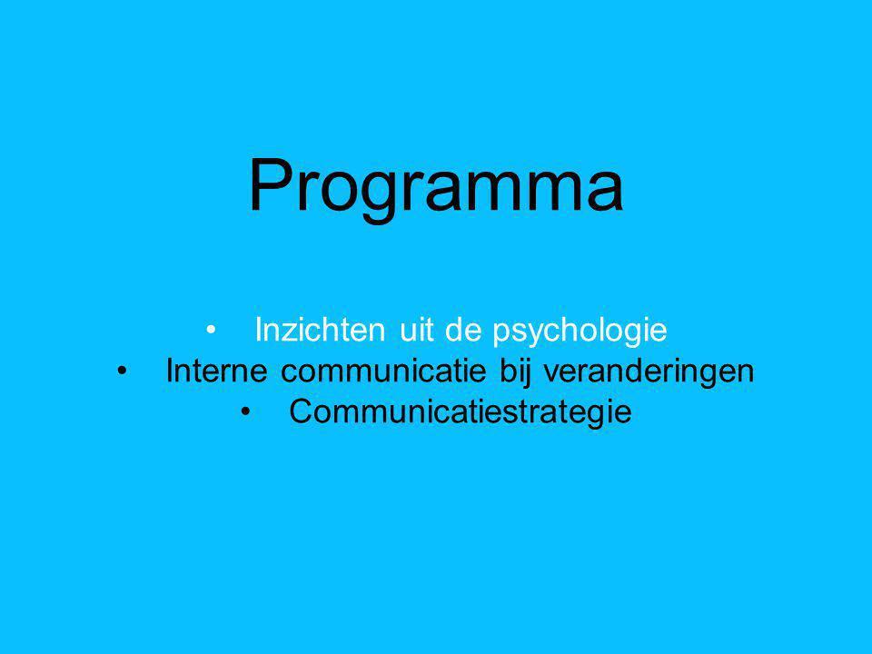 Programma Inzichten uit de psychologie Interne communicatie bij veranderingen Communicatiestrategie