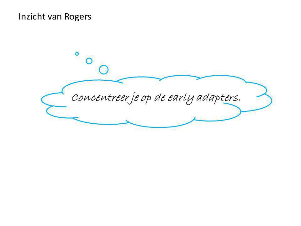 Inzicht van Rogers Concentreer je op de early adapters.