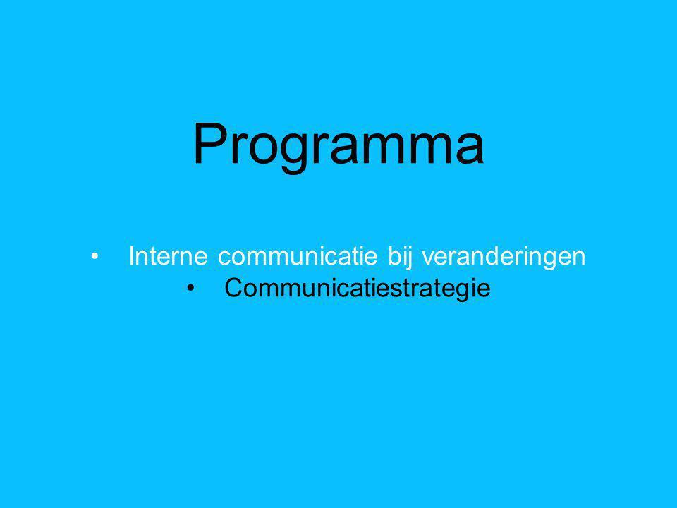 Programma Interne communicatie bij veranderingen Communicatiestrategie