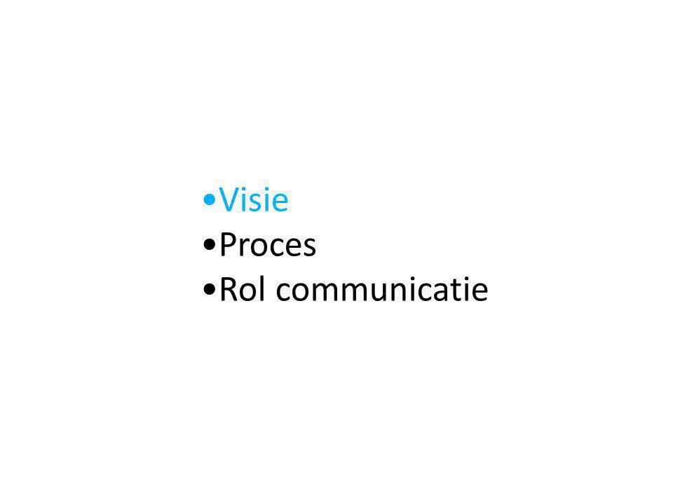 Visie Proces Rol communicatie