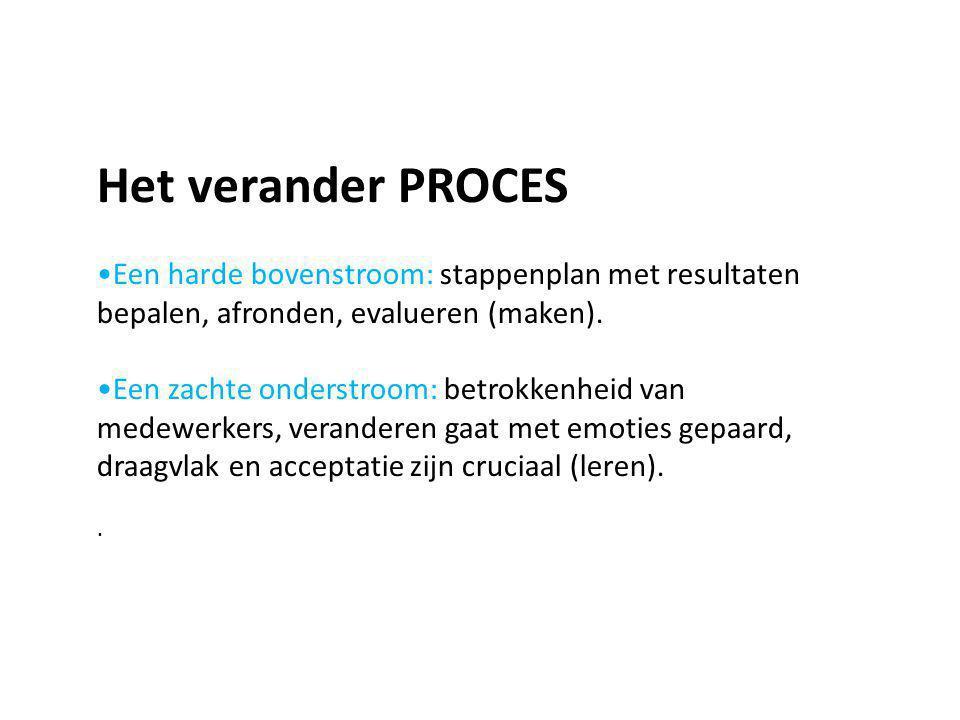 Het verander PROCES Een harde bovenstroom: stappenplan met resultaten bepalen, afronden, evalueren (maken). Een zachte onderstroom: betrokkenheid van