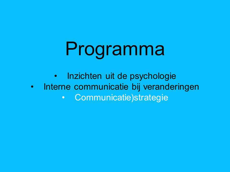 Programma Inzichten uit de psychologie Interne communicatie bij veranderingen Communicatie)strategie