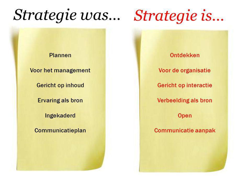 Strategie was… Strategie is… Plannen Voor het management Gericht op inhoud Ervaring als bron Ingekaderd Communicatieplan Ontdekken Voor de organisatie Gericht op interactie Verbeelding als bron Open Communicatie aanpak