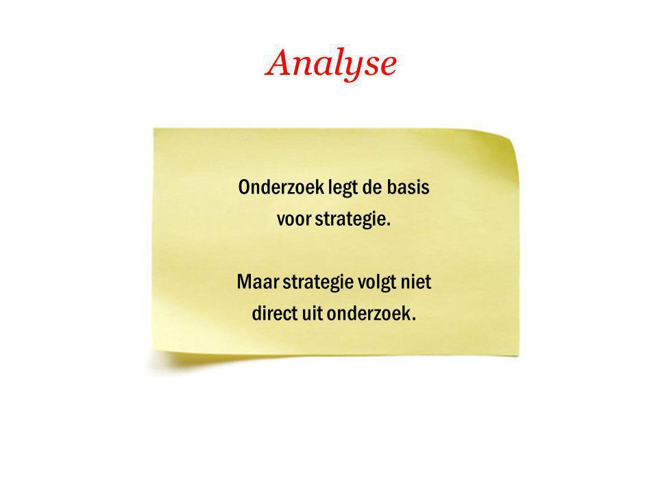 Analyse Onderzoek legt de basis voor strategie. Maar strategie volgt niet direct uit onderzoek.