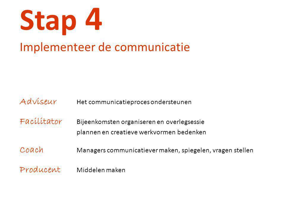 Stap 4 Implementeer de communicatie Adviseur Het communicatieproces ondersteunen Facilitator Bijeenkomsten organiseren en overlegsessie plannen en creatieve werkvormen bedenken Coach Managers communicatiever maken, spiegelen, vragen stellen Producent Middelen maken
