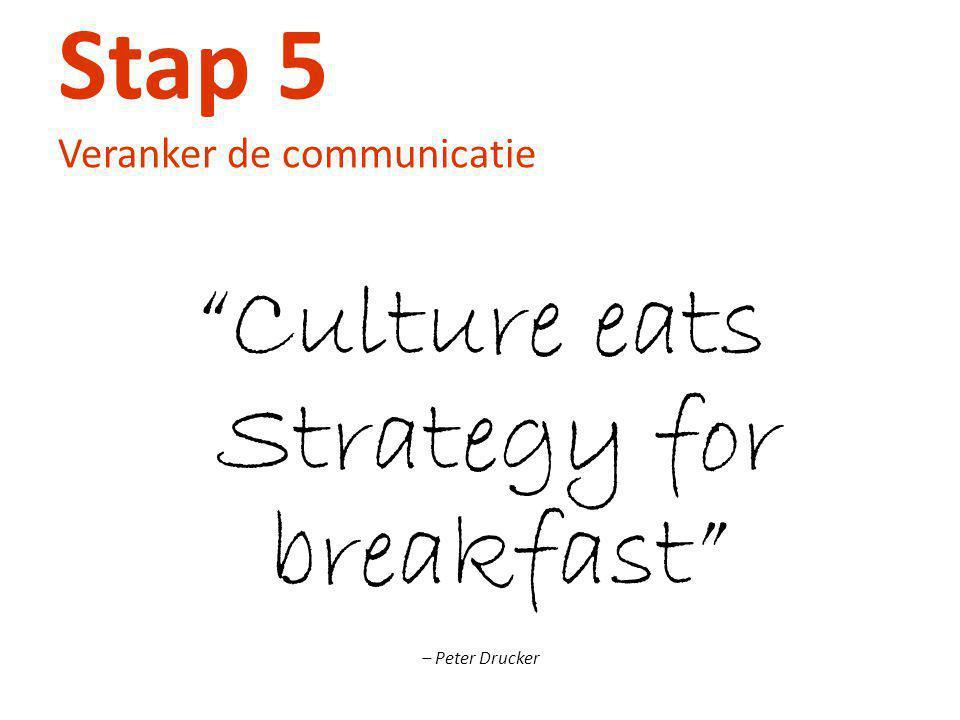 """Stap 5 Veranker de communicatie """"Culture eats Strategy for breakfast"""" – Peter Drucker"""