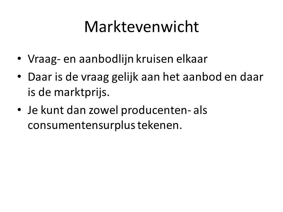 Marktevenwicht Vraag- en aanbodlijn kruisen elkaar Daar is de vraag gelijk aan het aanbod en daar is de marktprijs.