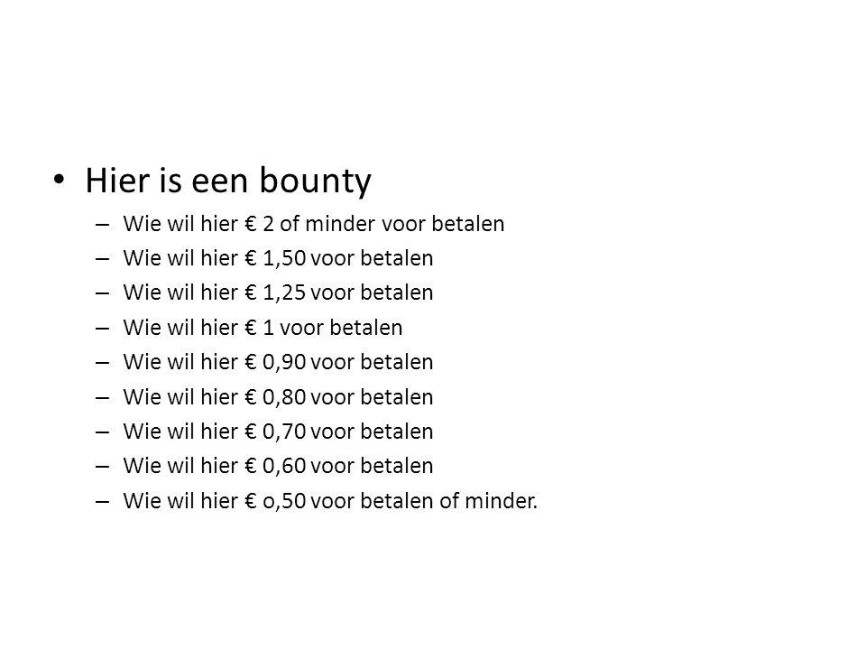 Hier is een bounty – Wie wil hier € 2 of minder voor betalen – Wie wil hier € 1,50 voor betalen – Wie wil hier € 1,25 voor betalen – Wie wil hier € 1 voor betalen – Wie wil hier € 0,90 voor betalen – Wie wil hier € 0,80 voor betalen – Wie wil hier € 0,70 voor betalen – Wie wil hier € 0,60 voor betalen – Wie wil hier € o,50 voor betalen of minder.