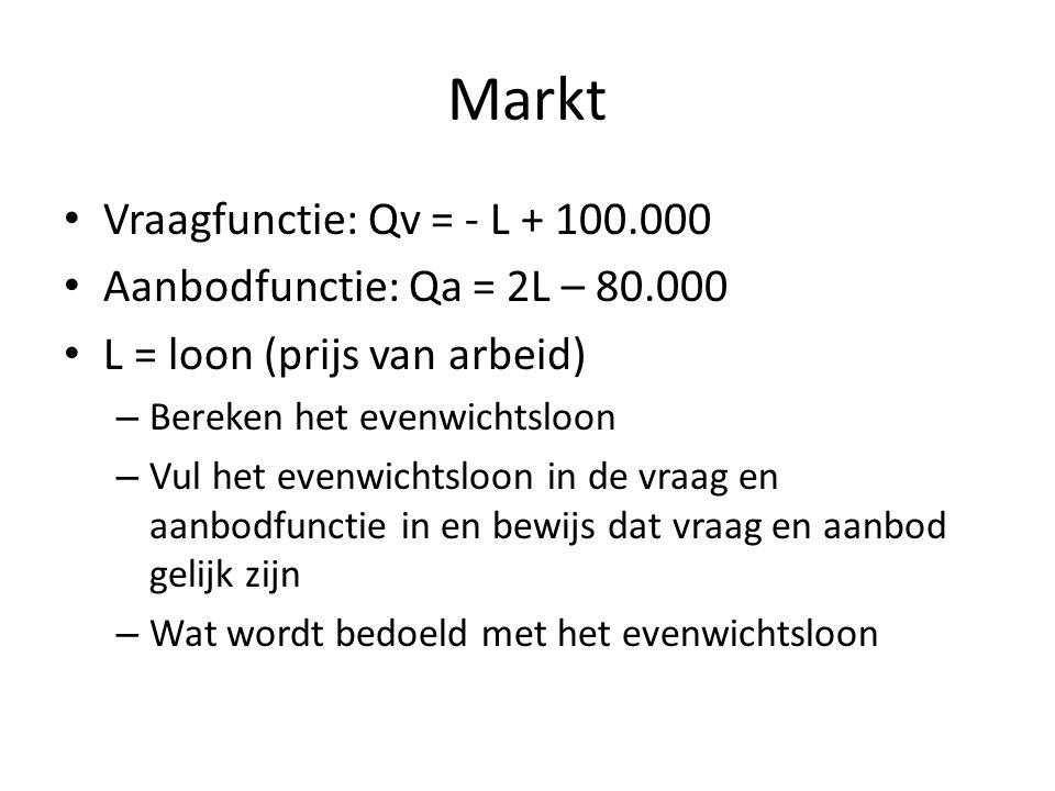 Markt Vraagfunctie: Qv = - L + 100.000 Aanbodfunctie: Qa = 2L – 80.000 L = loon (prijs van arbeid) – Bereken het evenwichtsloon – Vul het evenwichtsloon in de vraag en aanbodfunctie in en bewijs dat vraag en aanbod gelijk zijn – Wat wordt bedoeld met het evenwichtsloon