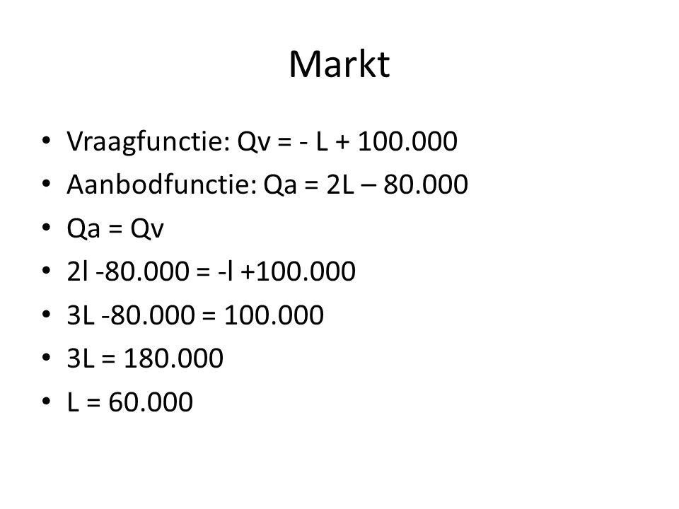 Markt Vraagfunctie: Qv = - L + 100.000 Aanbodfunctie: Qa = 2L – 80.000 Qa = Qv 2l -80.000 = -l +100.000 3L -80.000 = 100.000 3L = 180.000 L = 60.000