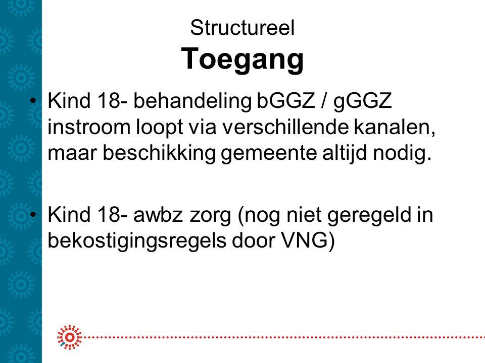 Structureel Toegang Kind 18- behandeling bGGZ / gGGZ instroom loopt via verschillende kanalen, maar beschikking gemeente altijd nodig. Kind 18- awbz z