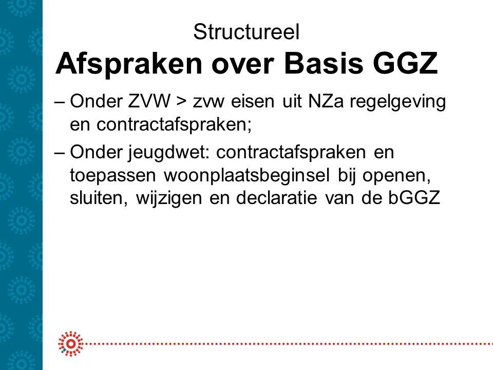 Structureel Afspraken over Basis GGZ –Onder ZVW > zvw eisen uit NZa regelgeving en contractafspraken; –Onder jeugdwet: contractafspraken en toepassen