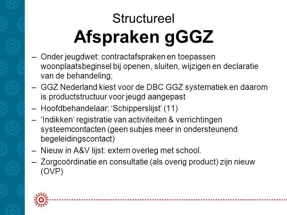 Structureel Afspraken gGGZ –Onder jeugdwet: contractafspraken en toepassen woonplaatsbeginsel bij openen, sluiten, wijzigen en declaratie van de behan