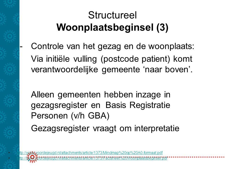 Structureel Woonplaatsbeginsel (3) -Controle van het gezag en de woonplaats: Via initiële vulling (postcode patient) komt verantwoordelijke gemeente '