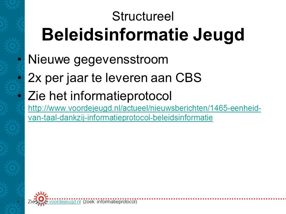 Structureel Beleidsinformatie Jeugd Nieuwe gegevensstroom 2x per jaar te leveren aan CBS Zie het informatieprotocol http://www.voordejeugd.nl/actueel/