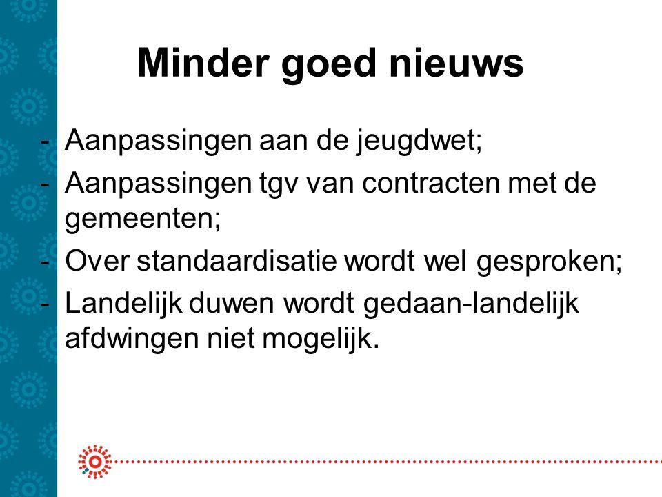 Vragen /opmerkingen op 10/9/2014 van GGZN leden en waar mogelijk antwoorden in rood (2) Handreiking aanpassen afspraken 2014 ogv overheveling jeugdggz, zie: http://ggz- connect.nl/bericht/2349/handreiking-zn-over-aanpassing-productieafspraken-2014- als-gevolg-van-de-overheveling-jeugd-ggzhttp://ggz- connect.nl/bericht/2349/handreiking-zn-over-aanpassing-productieafspraken-2014- als-gevolg-van-de-overheveling-jeugd-ggz AWBZ-jeugd: hoe inkopen; is nu o.b.v.