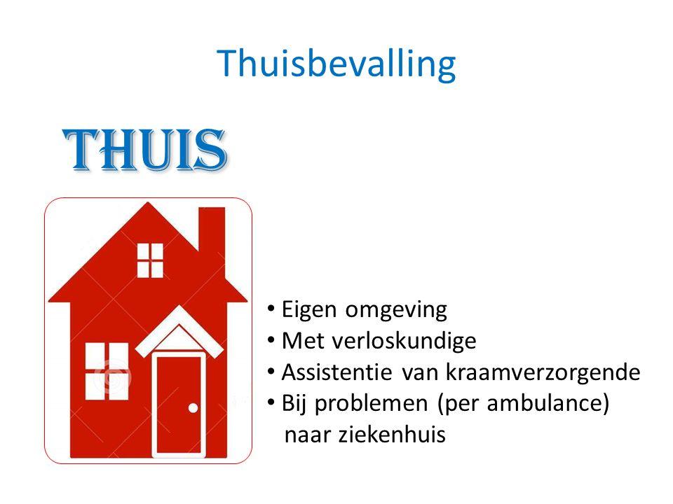 Thuisbevalling THUIS Eigen omgeving Met verloskundige Assistentie van kraamverzorgende Bij problemen (per ambulance) naar ziekenhuis
