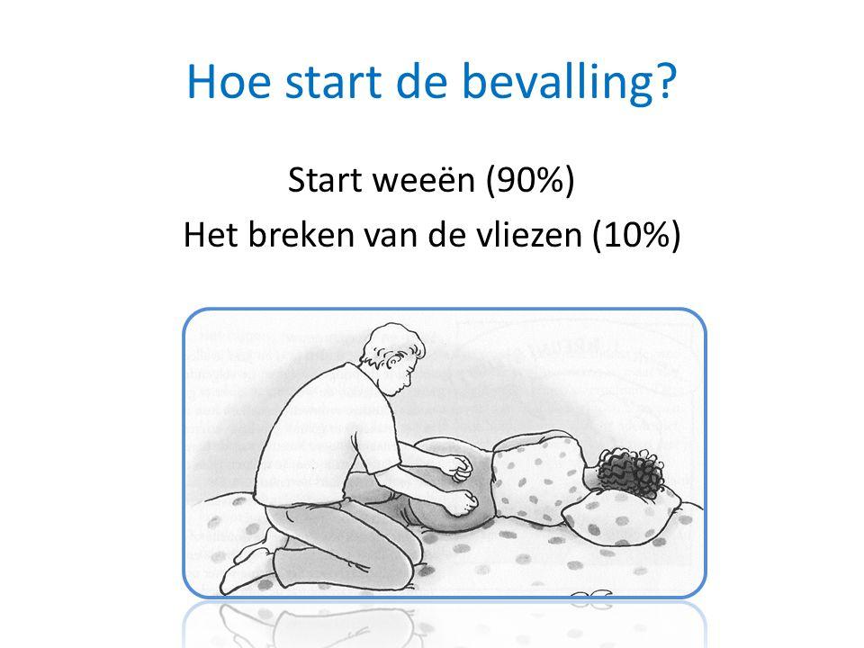 Hoe start de bevalling? Start weeën (90%) Het breken van de vliezen (10%)