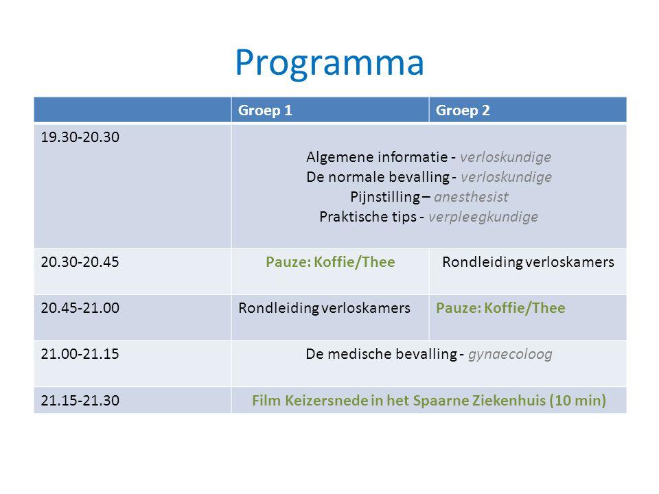 Programma Groep 1Groep 2 19.30-20.30 Algemene informatie - verloskundige De normale bevalling - verloskundige Pijnstilling – anesthesist Praktische ti