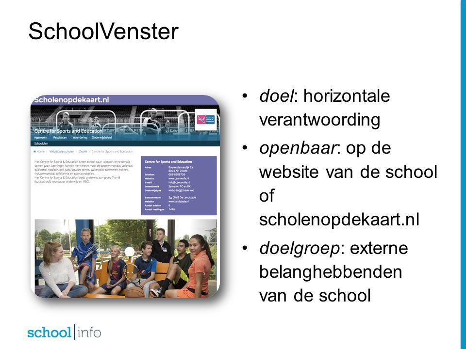 SchoolVenster doel: horizontale verantwoording openbaar: op de website van de school of scholenopdekaart.nl doelgroep: externe belanghebbenden van de
