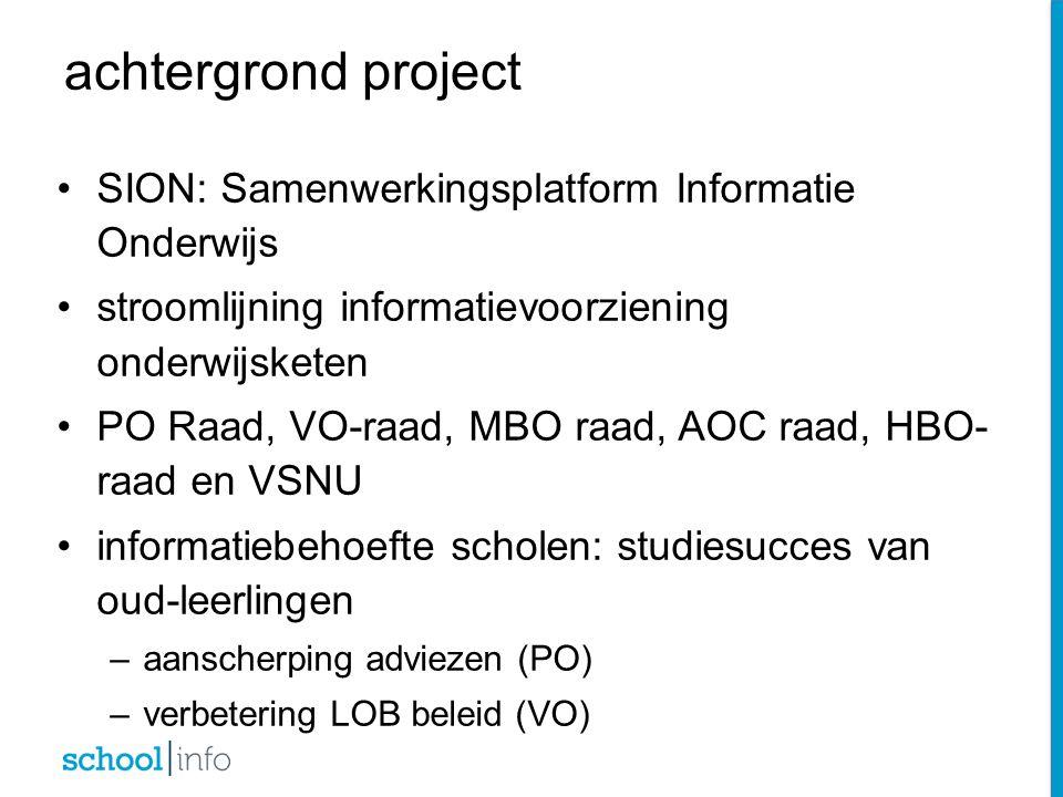 SION: Samenwerkingsplatform Informatie Onderwijs stroomlijning informatievoorziening onderwijsketen PO Raad, VO-raad, MBO raad, AOC raad, HBO- raad en