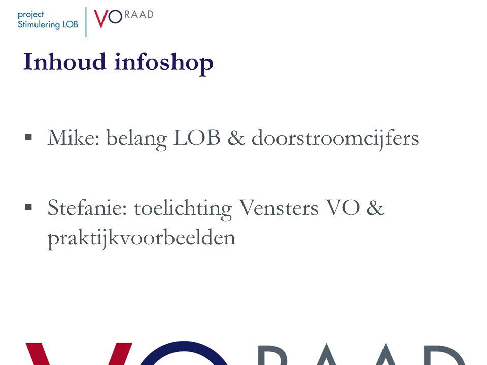 overgang VO  vervolgonderwijs (VLG) ontsluiting in Vensters VO