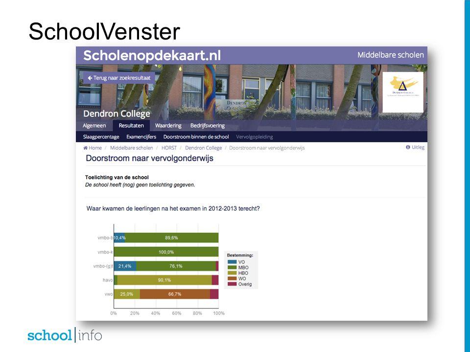 SchoolVenster