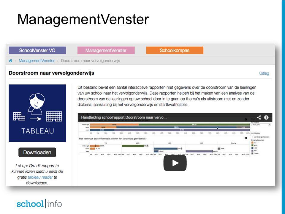 ManagementVenster