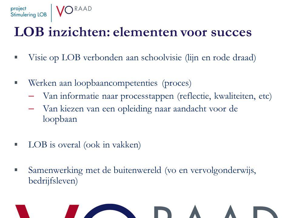 LOB inzichten: elementen voor succes  Visie op LOB verbonden aan schoolvisie (lijn en rode draad)  Werken aan loopbaancompetenties (proces) – Van in
