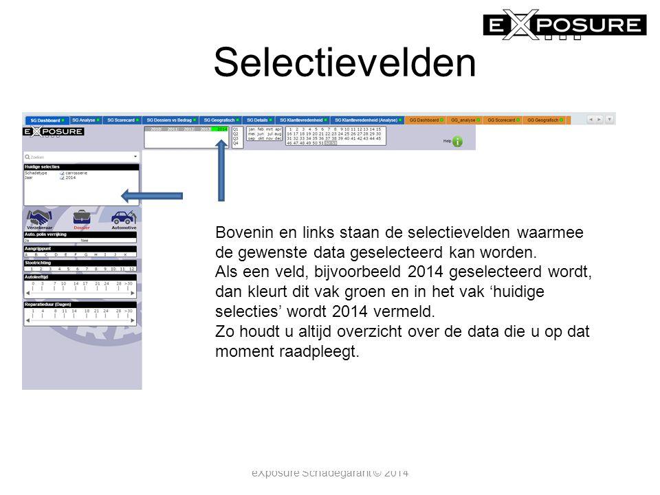 Selectievelden eXposure Schadegarant © 2014 Bovenin en links staan de selectievelden waarmee de gewenste data geselecteerd kan worden.