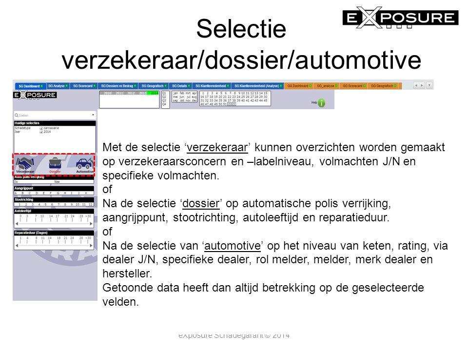 Selectie verzekeraar/dossier/automotive eXposure Schadegarant © 2014 Met de selectie 'verzekeraar' kunnen overzichten worden gemaakt op verzekeraarsconcern en –labelniveau, volmachten J/N en specifieke volmachten.