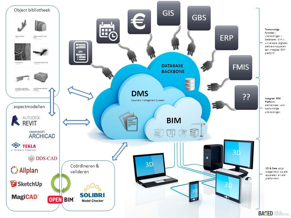 3D BIM DMS Document Management Systeem DATABASE BACKBONE 3D & Data altijd toegankelijk op alle apparaten en alle platformem Integraal BIM Platform, st