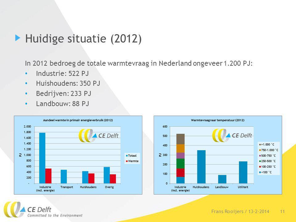 Huidige situatie (2012) In 2012 bedroeg de totale warmtevraag in Nederland ongeveer 1.200 PJ: Industrie: 522 PJ Huishoudens: 350 PJ Bedrijven: 233 PJ
