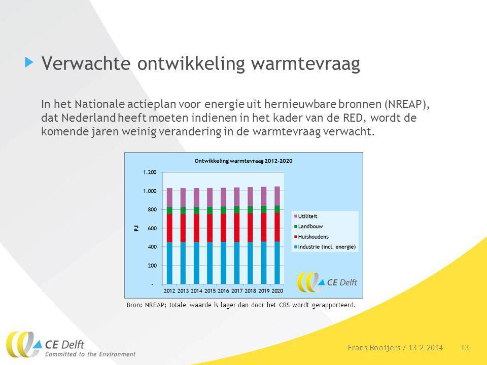 Verwachte ontwikkeling warmtevraag In het Nationale actieplan voor energie uit hernieuwbare bronnen (NREAP), dat Nederland heeft moeten indienen in he