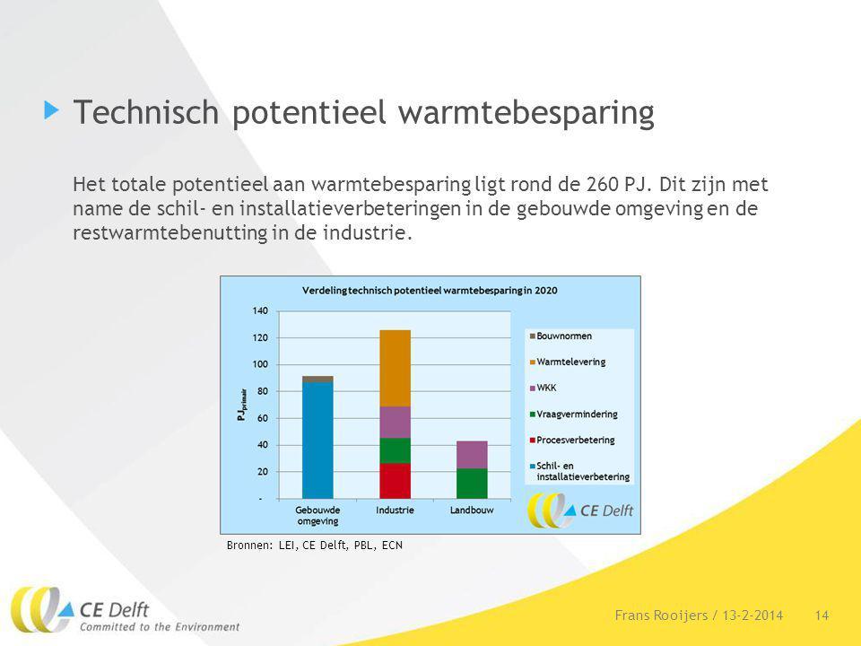 Technisch potentieel warmtebesparing Het totale potentieel aan warmtebesparing ligt rond de 260 PJ. Dit zijn met name de schil- en installatieverbeter