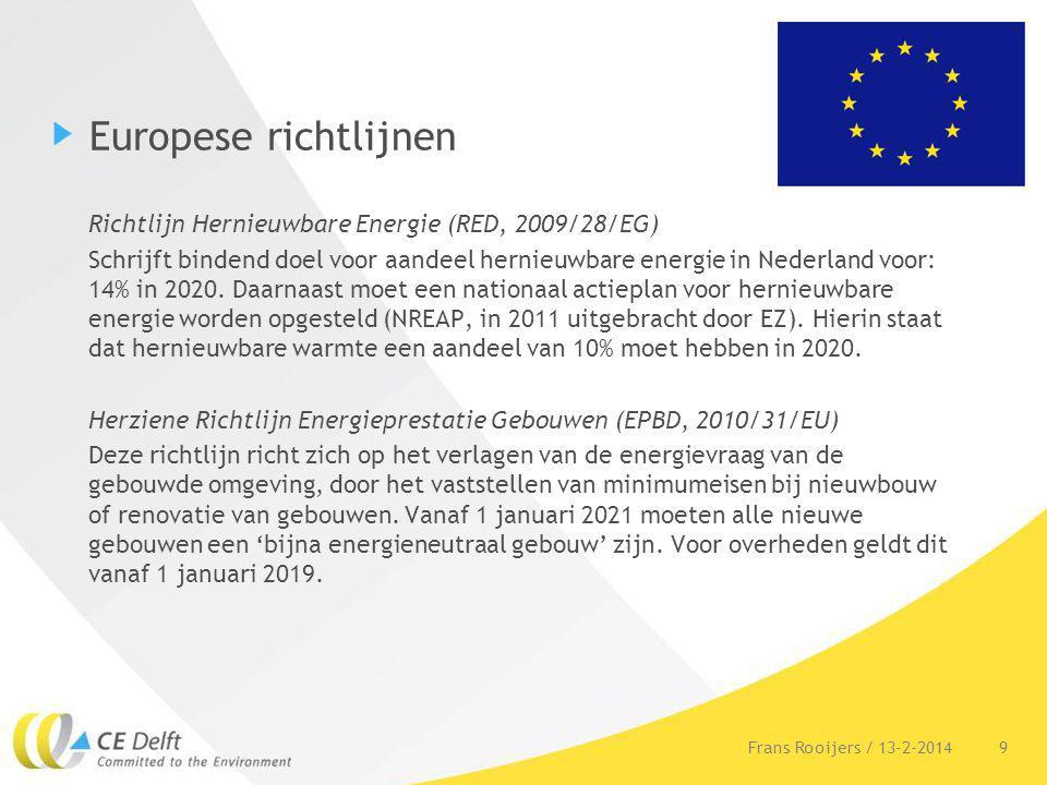 Europese richtlijnen Richtlijn Hernieuwbare Energie (RED, 2009/28/EG) Schrijft bindend doel voor aandeel hernieuwbare energie in Nederland voor: 14% i