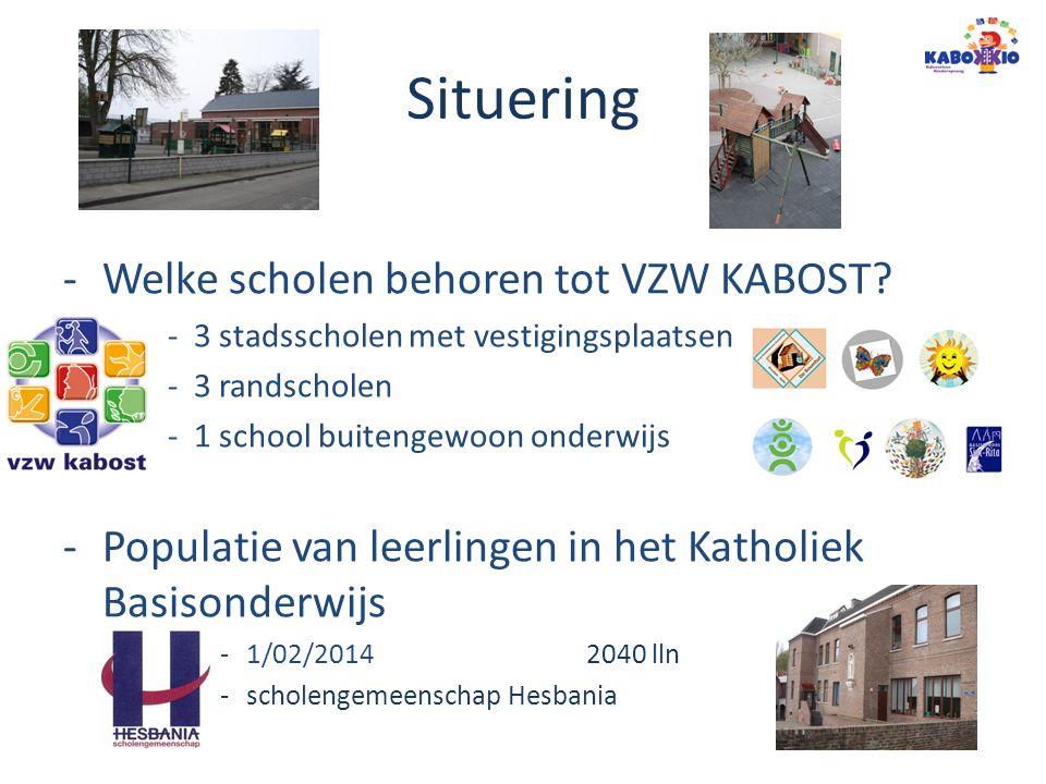 Situering -Welke scholen behoren tot VZW KABOST? -3 stadsscholen met vestigingsplaatsen -3 randscholen -1 school buitengewoon onderwijs -Populatie van