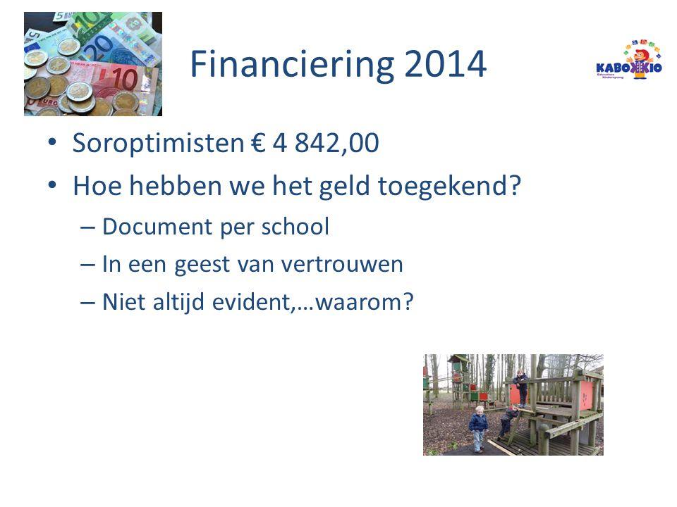 Financiering 2014 Soroptimisten € 4 842,00 Hoe hebben we het geld toegekend? – Document per school – In een geest van vertrouwen – Niet altijd evident
